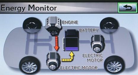 Устройство гибридных автомобилей