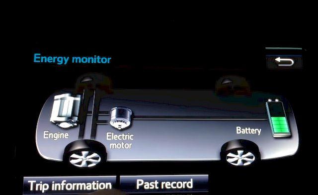 На бортовом компьютере есть функция отображения работы гибридной установки