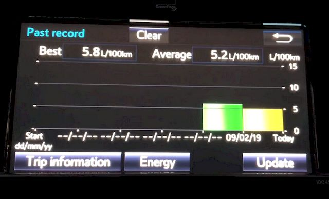 Бортовой компьютер показывающий расход топлива
