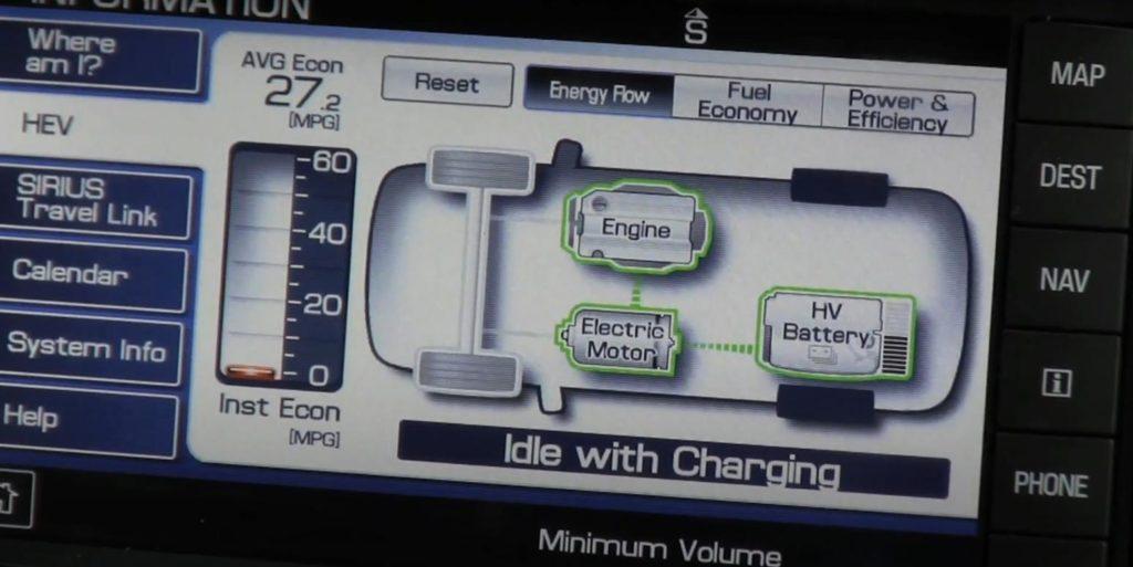 Отображение на экране мультимедиа работы гибридной установки